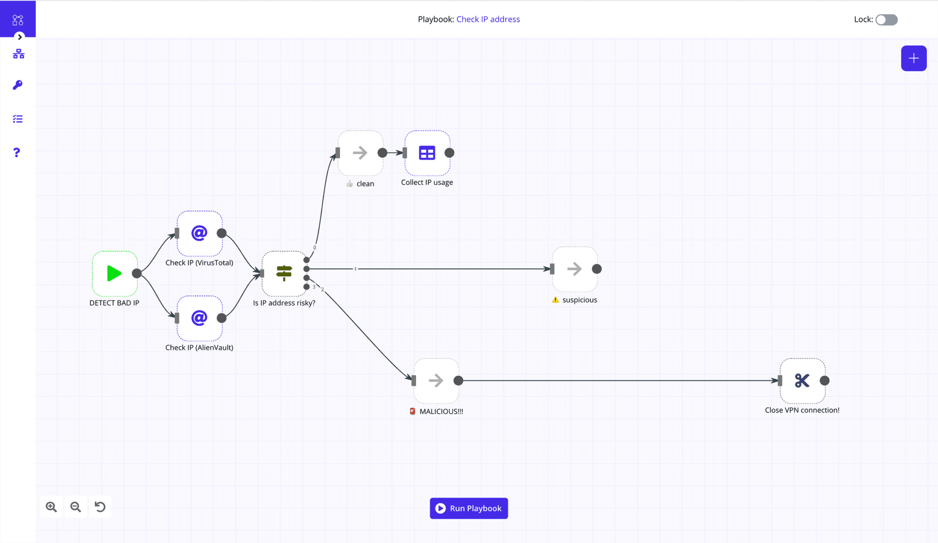 Connect your APIs and tools